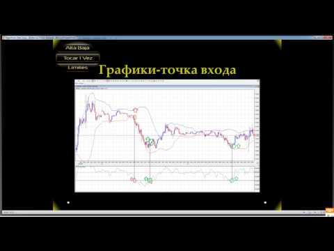 Управление капиталом на бинарных опционах. Стратегии. Обучение 24option
