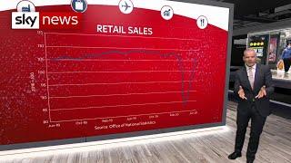 Changing face of retail under coronavirus