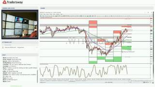 Forex Trading Strategy Webinar Video For Today: (LIVE Thursday April 13, 2017)
