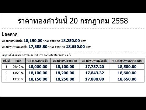 ราคาทองคำวันนี้ 20 กรกฎาคม 2558