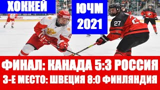 ХОККЕЙ Юниорский чемпионат мира 2021 U18 Финал Канада Россия 5 3 3 е место Швеция Финляндия 8 0