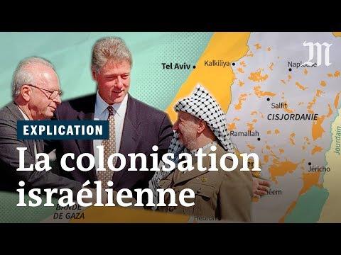 Comprendre La Colonisation Israélienne En Cinq Minutes