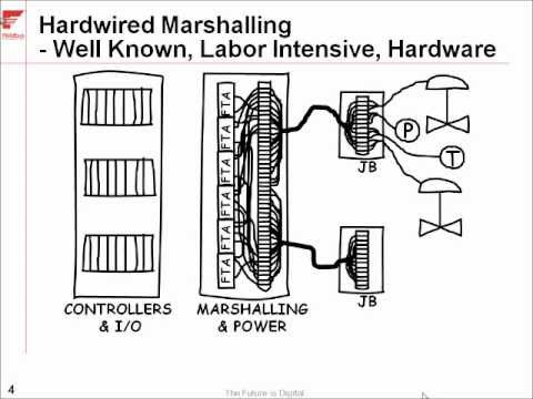 Dishwasher Not Draining Air Gap Plumbing moreover Document in addition Ground Verification Monitor Model 8030 For Grounding Only Applications moreover 39bry Own 2003 Ford Escape Electrical Problem The Car furthermore 3xx22 A C Relay Located. on junction box