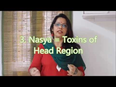 How To Detox With Ayurveda Tips HD
