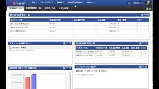intra-mart Accel Documents ~【管理者ユーザ】設定編~ thumbnail