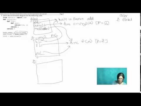 Cs61a Curry 2 Environment Diagram Youtube