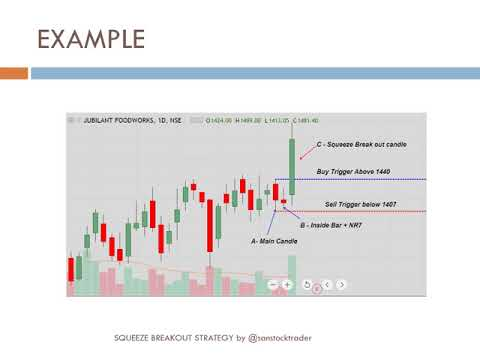 Squeeze breakout strategy – English – Stockengineer
