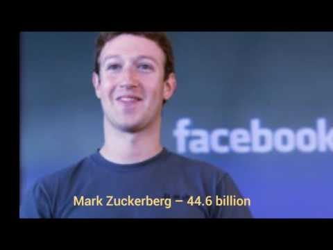 Top 10 Richest People in World in 2017,The Top 10 Richest People in World