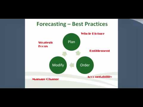 Processing Soup to Nuts No. 2: USDA Foods Strategic Ordering and Forecasting Webinar