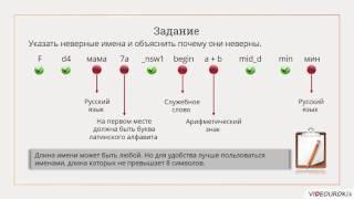 Видеоурок «Общие сведения о языке программирования Pascal. Алфавит и словарь языка. Типы данных»