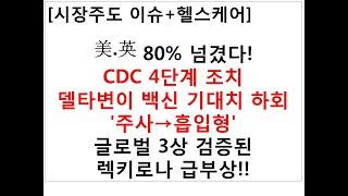[시장주도 이슈+헬스케어]美·英80% 넘겼다!CDC …