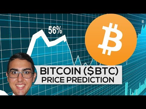 Bitcoin ($BTC) Price Prediction & Technical Analysis!