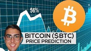 Bitcoin ($BTC) Price Prediction & Technical Analysis!
