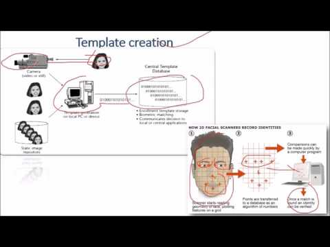 INTRODUCTION TO FACE RECOGNITION IN HINDI