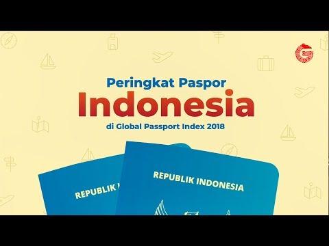 Peringkat Paspor Indonesia di Global Passport Index 2018 — GNFI