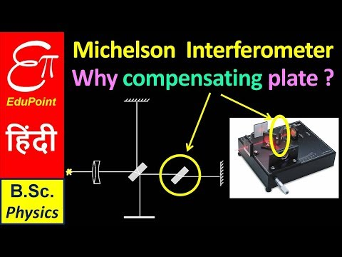 Michelson Interferometer - Part 2 | Why to use Compensating Plate | in HINDI