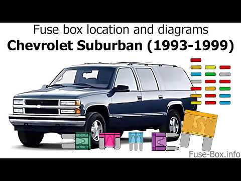 1994 chevy suburban fuse box diagram fuse box location and diagrams chevrolet suburban  1993 1999  fuse box location and diagrams