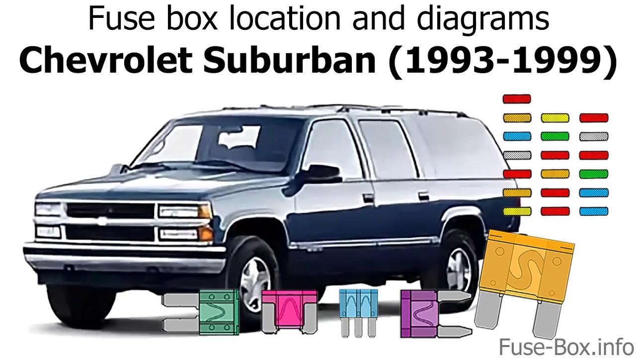 medium resolution of fuse box location and diagrams chevrolet suburban 1993 1999