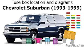 Fuse Box Location And Diagrams Chevrolet Suburban 1993 1999 Youtube