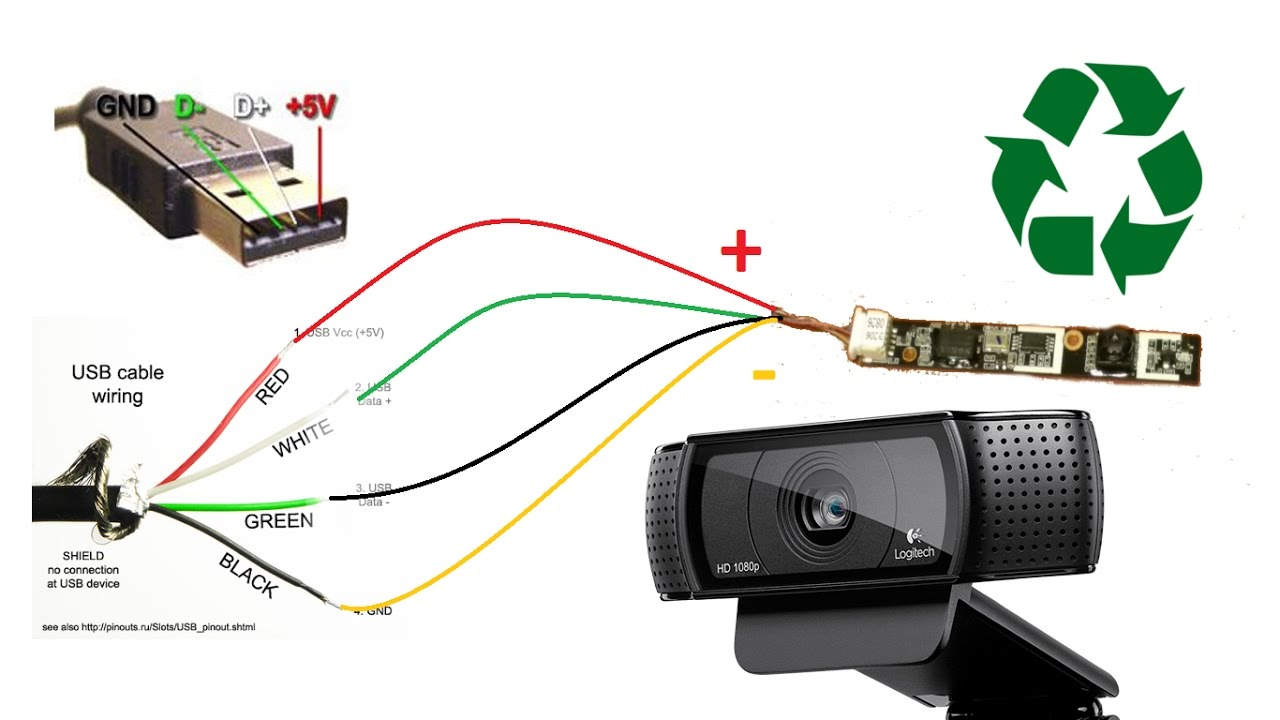 maxresdefault recicla webcam de laptop y con�ctala por usb youtube usb web camera wiring diagram at bakdesigns.co
