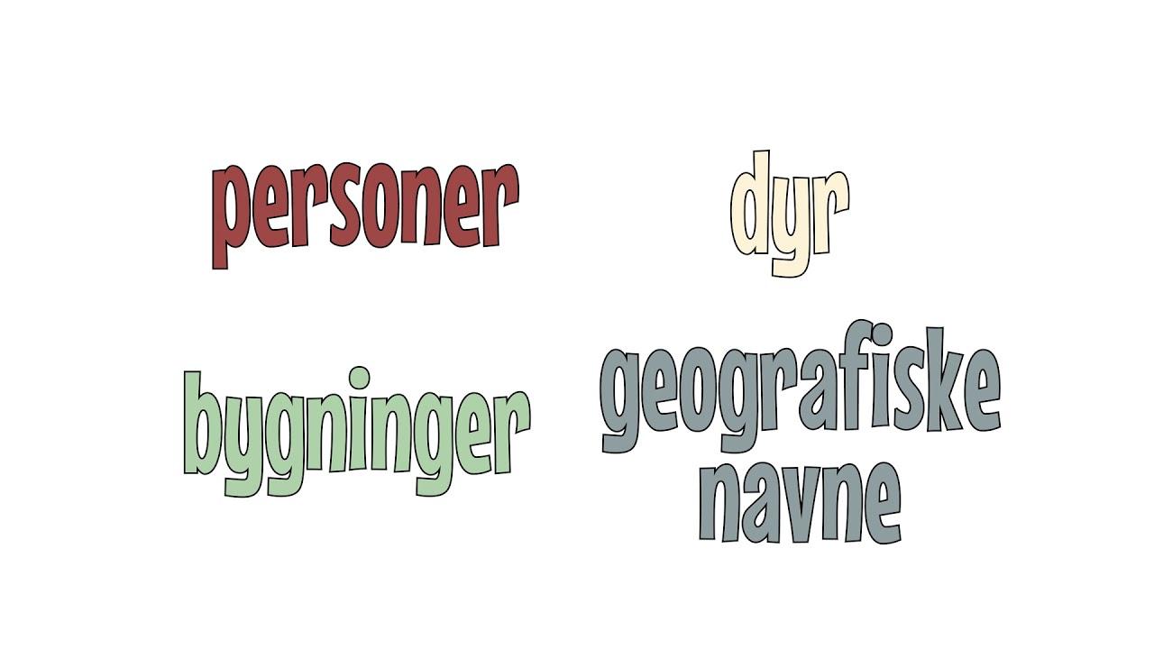 Grammatip.com. - Dansk - Store bogstaver (7. klasse)