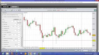 Financial Trading: Understanding Candlestick Charts