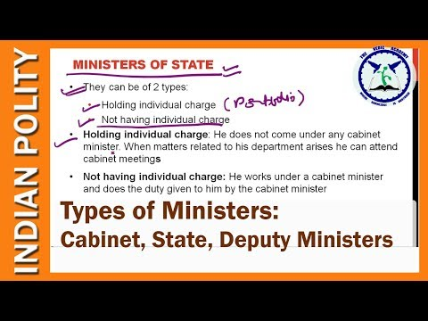 Types of Ministers: Cabinet, Ministers of State, Deputy Ministers | Indian Polity | SSC CGL
