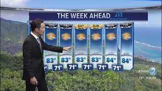Justin Cruzs Weather Forecast 5-11-21