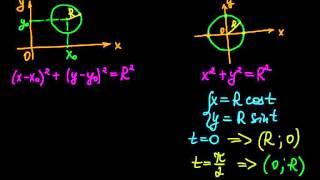 §2 Различные уравнения окружности