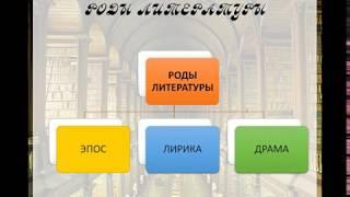 Роды и жанры литературы