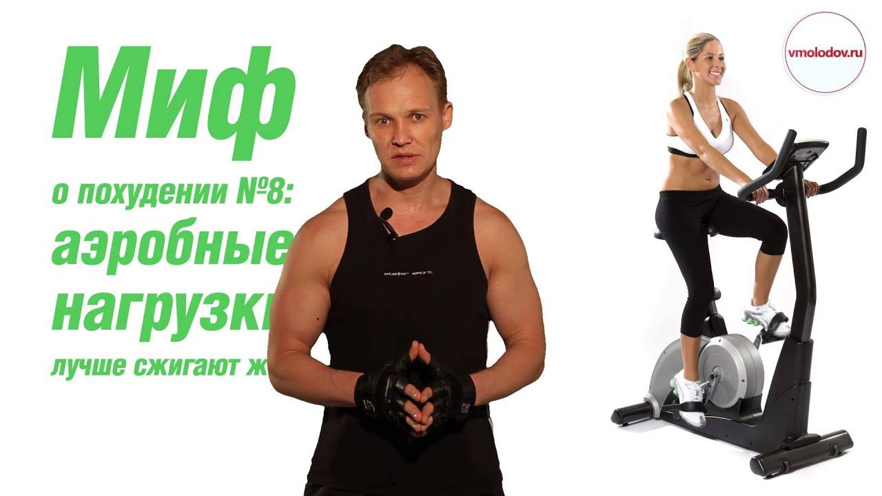 какие упражнения сжигают жиры
