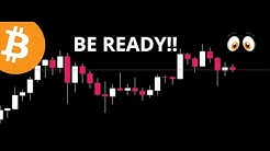 BITCOIN CANDLES ARE GETTING TIGHT!! BE READY! BTC, LITECOIN, ETHEREUM, DIGIBYTE UPDATE!!