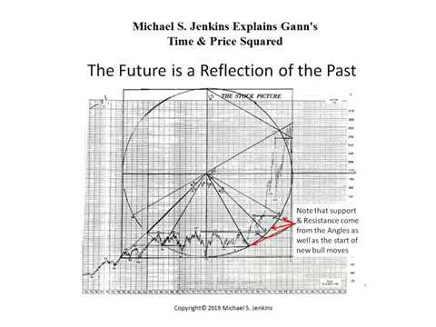 Michael S Jenkins Explains Gann's Time and Price Squared