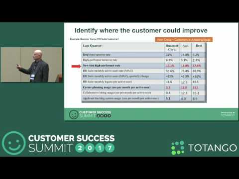 [Track 3] Customer Benchmarking at Customer Success Organizations - Customer Success Summit 2017
