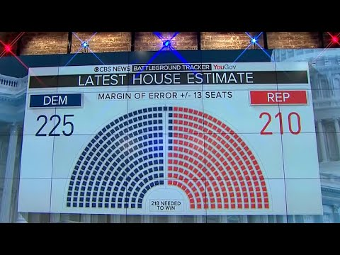 Battleground Tracker: House Democrats in position to gain but still face hurdles