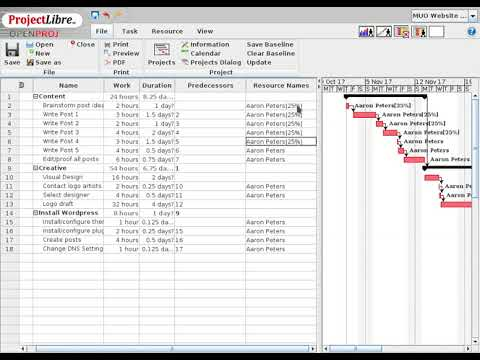 Use the Waterfall Project Management Method to Organize Your