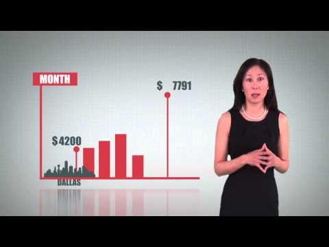 Long Term Care Insurance    YouTube