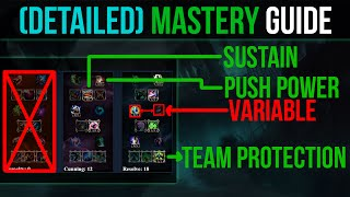 Mastery Pages Guide / How To Make GREAT Mastery Pages!
