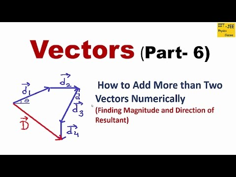 Vectors (Part-6) : How to add More than Two Vectors Numerically, IIT-JEE physics classes
