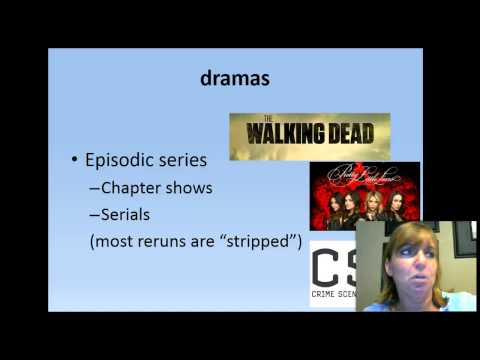 Intro to Mass Media - TV chapter