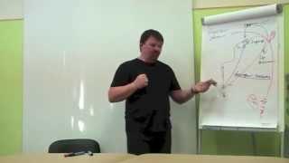Принципы лечебных техник доктора Чикурова