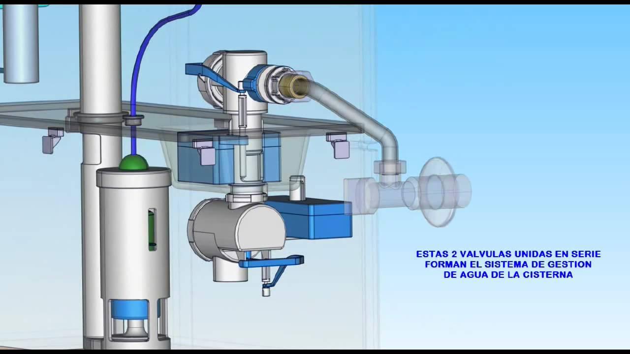 Lavabo Recicla Agua.Patente Lavabo Inodoro Parte 1 2 Avi