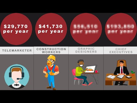 Lowest to Highest Paying Jobs Comparison