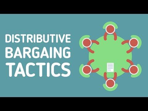 negotiation-tutorial---distributive-bargaining-(slicing-the-pie)