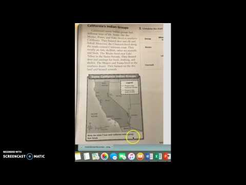 California's Indian Groups / food