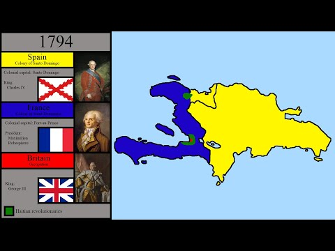 The History of Hispaniola: Every Year