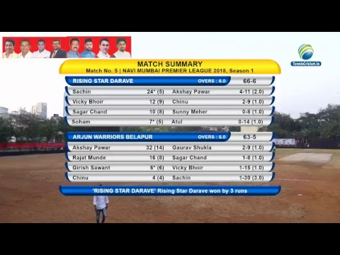 NAVI MUMBAI CRICKET PREMIER LEAGUE 2018 |  UNDER 23 | NERUL | DAY 1