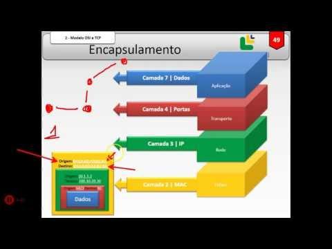 Modelo OSI e TCP/IP - Como funciona o processo de comunicação em redes. | Redes Brasil