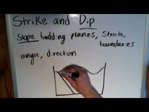 The Basics of Geology: Strike and Dip