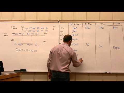 4 to 20 mA, 1-5 V, 3-15 psig Lesson